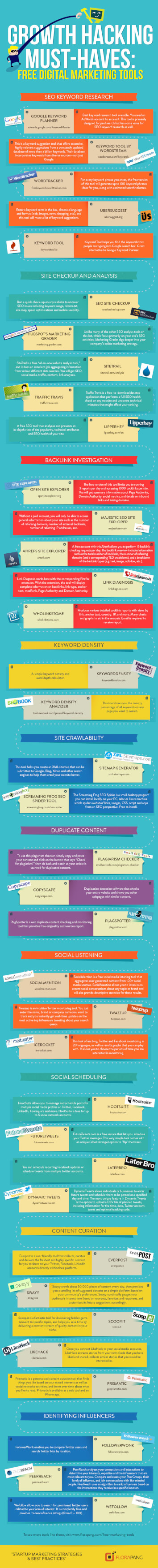 Growth-Hacking-Must-Haves-Free-Digital-Marketing-Tools 1
