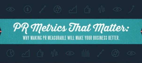 PR Metrics That Matter