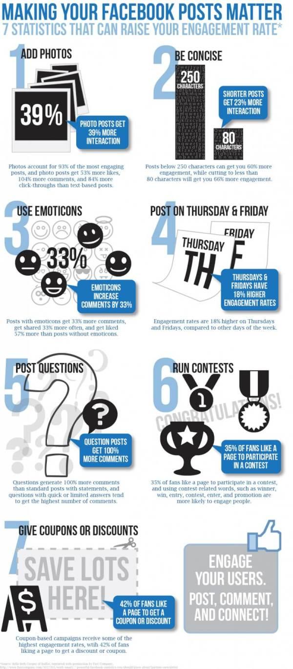 7 ways to make your Facebook posts matter