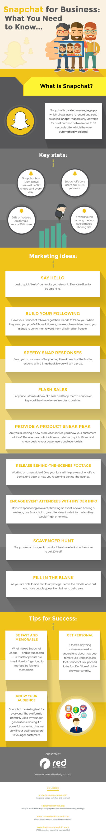 snapchat-marketing-for-business-what-you-need-to-know1