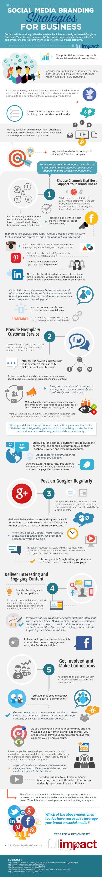 Social-Media-Branding-Strategies-for-Business