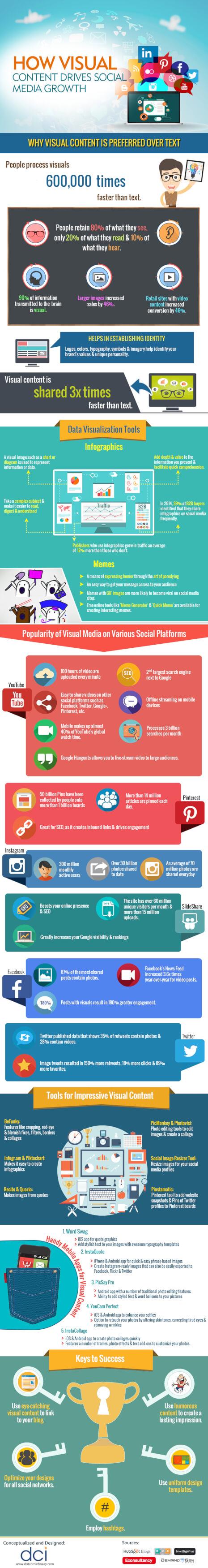 visual-content-drives-social-media-growth-IP3946
