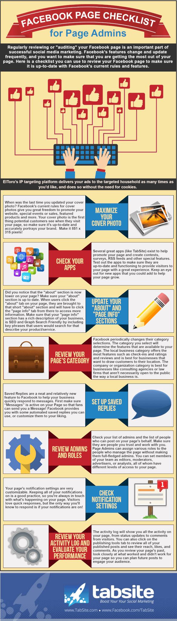 Facebook Page Checklist for Facebook Admins (1)