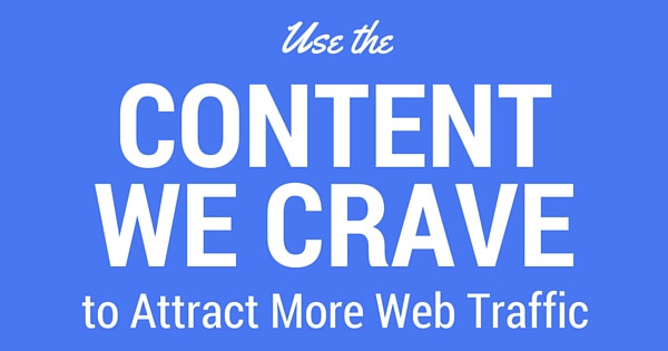 Use the Content We Crave to Attract More Web Traffic