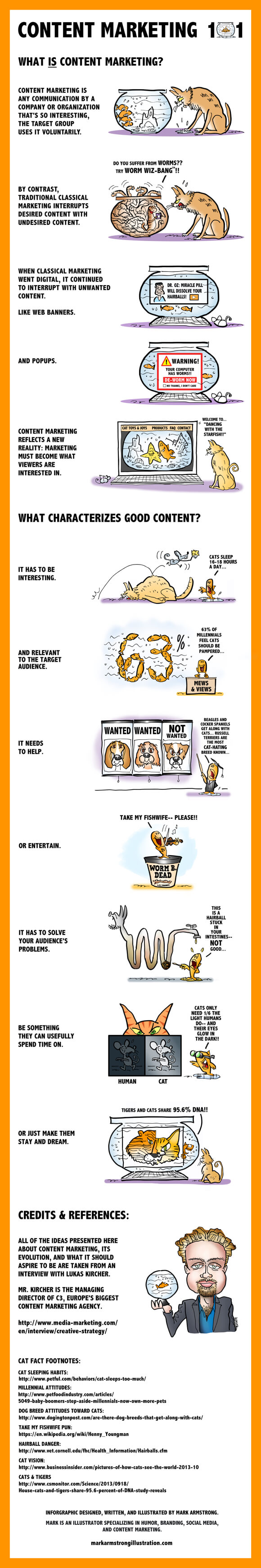 content marketing 101 explained with kittens
