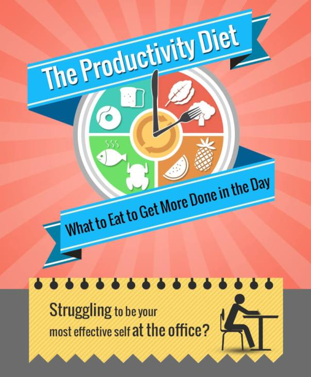 The Productivity Diet What to eat to get more done in the day