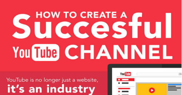 Create a Successful YouTube Channel-Infographic-315