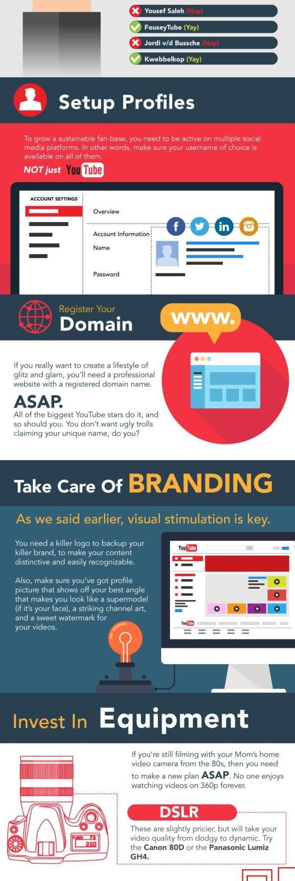 Create-a-Successful-YouTube-Channel-Infographic_02