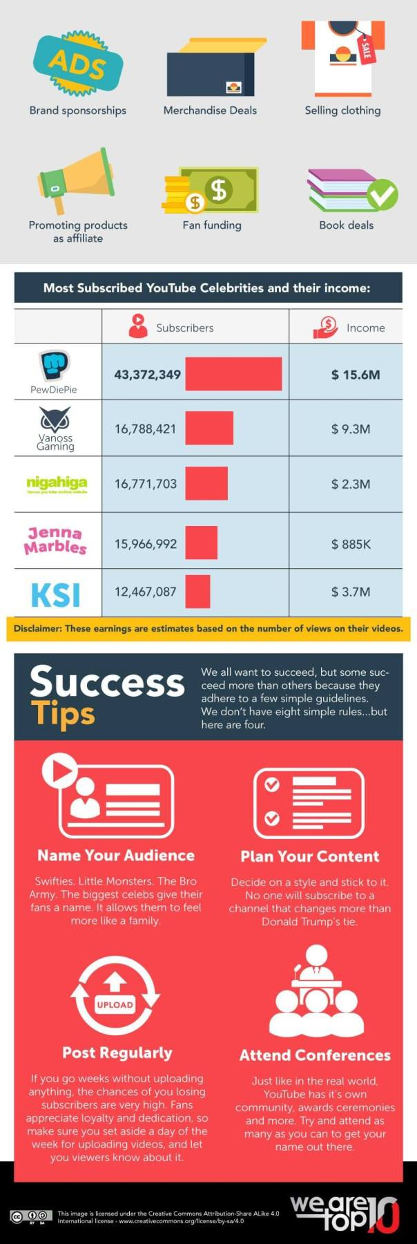Create-a-Successful-YouTube-Channel-Infographic_04