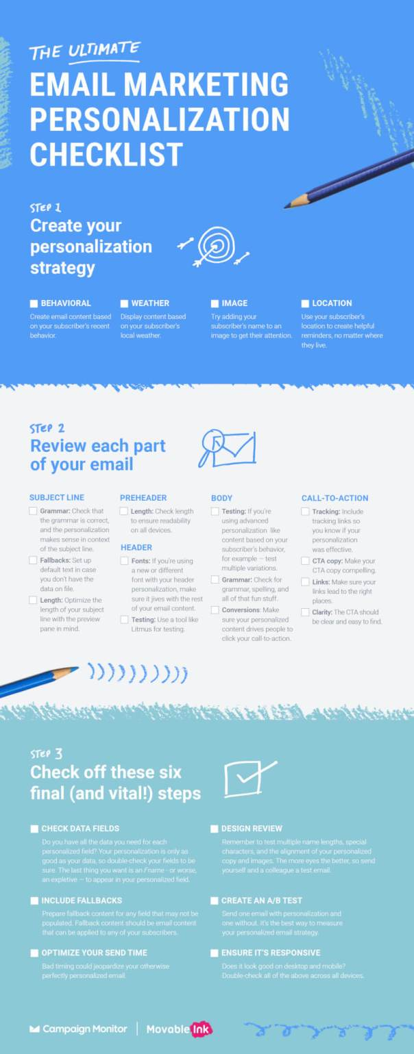 Email Marketing Checklist Infographic