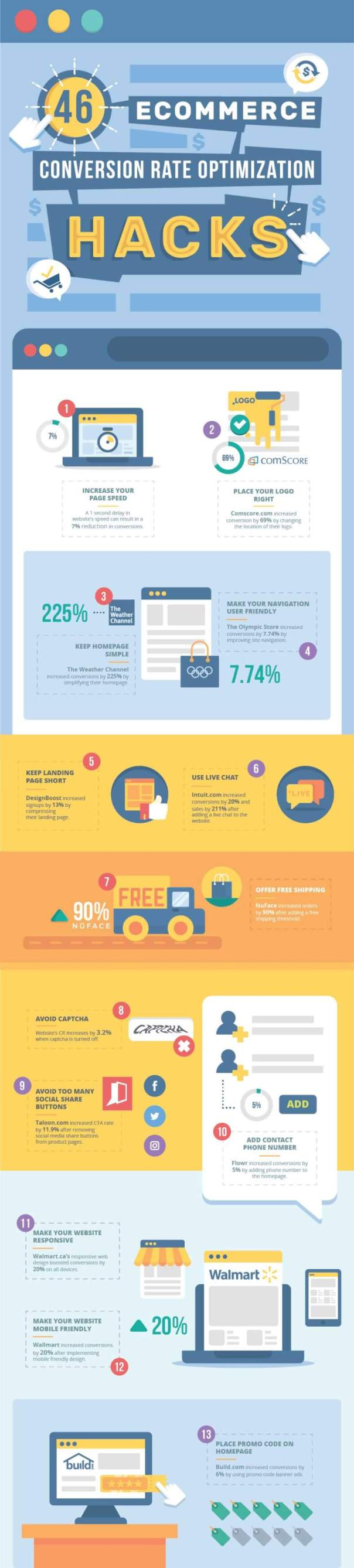 infographic-How-to-Optimize-your-Site-for-Conversions_01.jpg