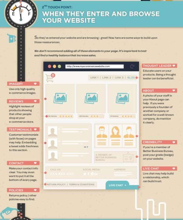 a-trustworthy-eCommerce-Website_02