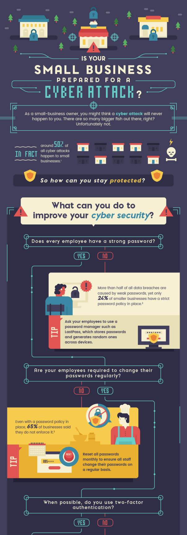 [Infographic]-Is-Your-Small-Business-Prepared-for-a-Cyber-Attack_01