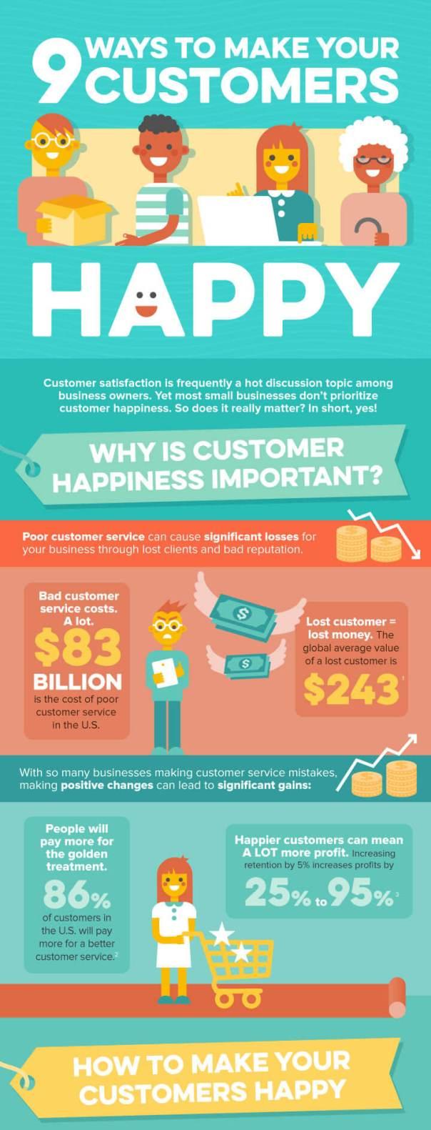 customer service tips Archives - Tabsite Blog