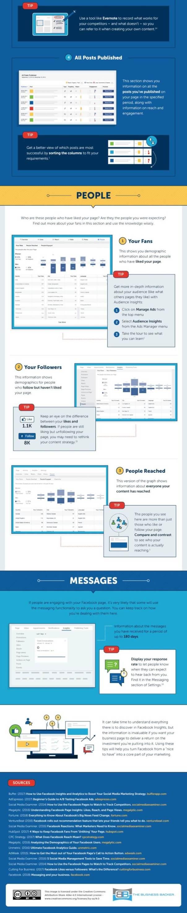 Facebook Marketing Archives - Tabsite Blog