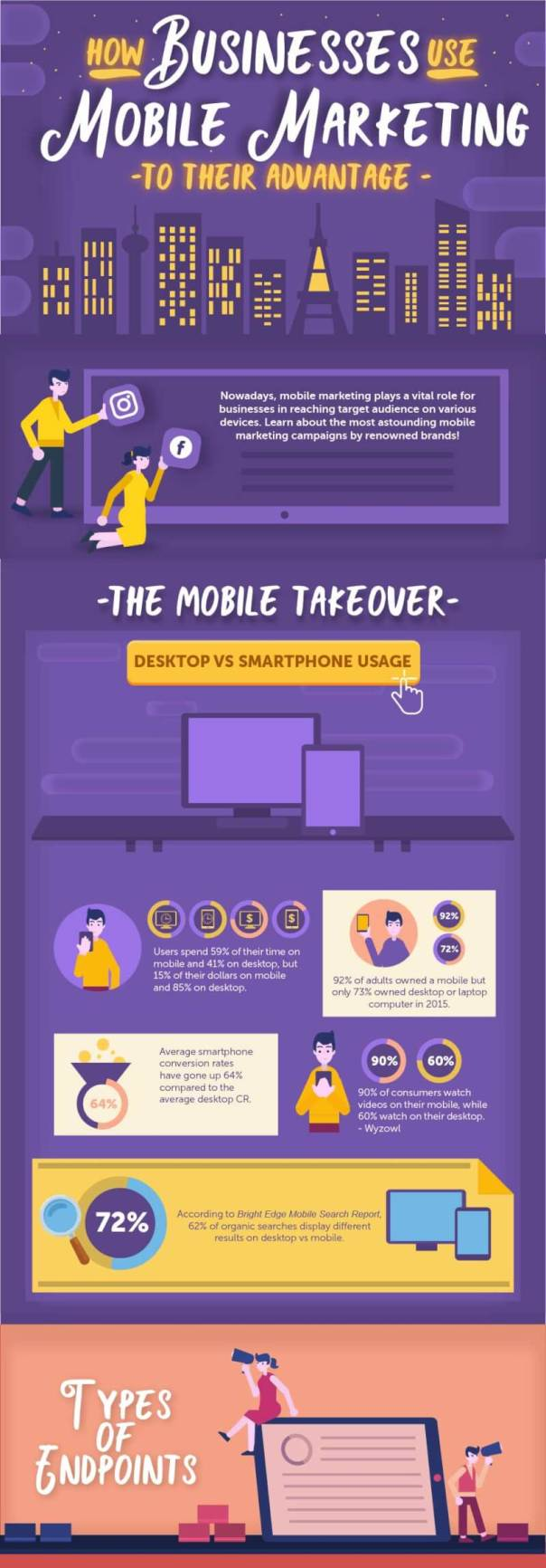 How-a-Business-Can-Use-Mobile-Marketing-to-its-Advantage-[Infographic]_01