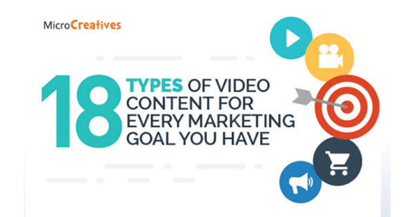How-to-Use-Video-Content-for-Different-Marketing-Goals-315