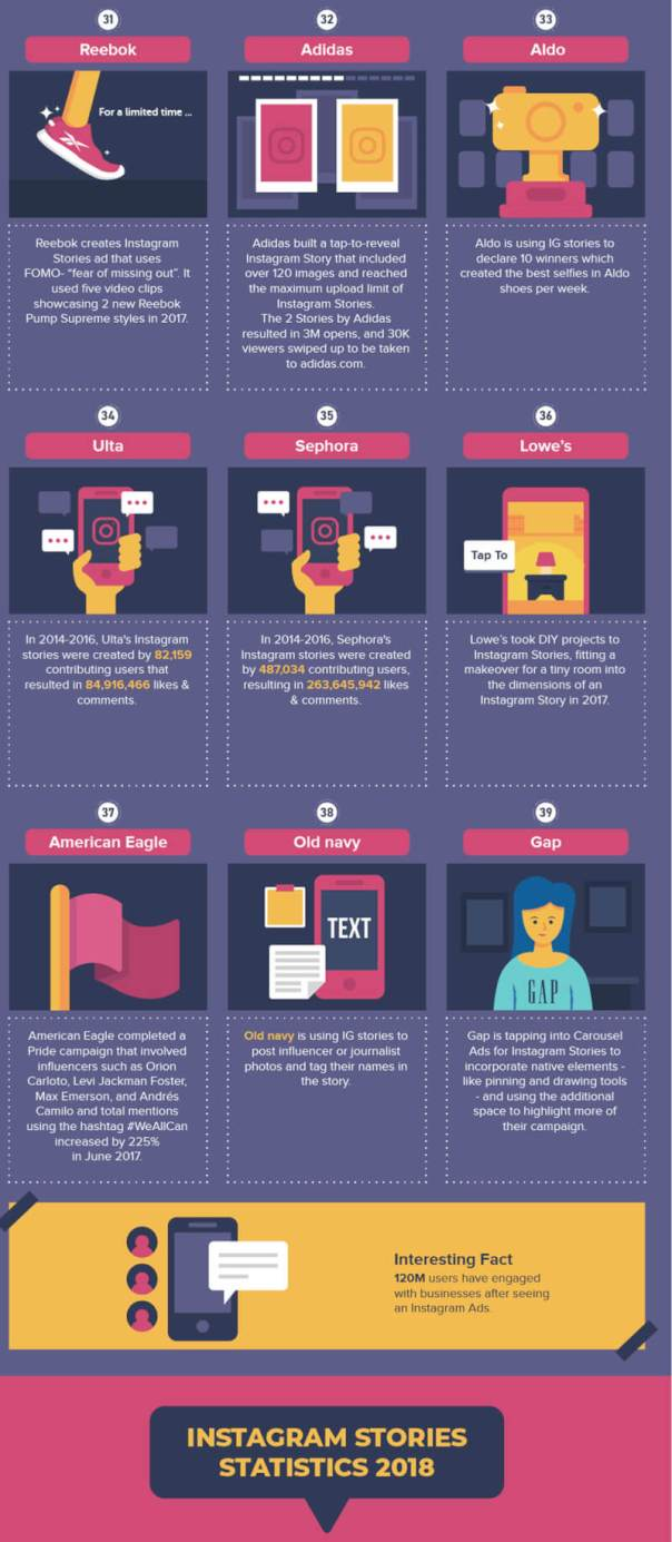 Best-Examples-of-How-Brands-Use-Instagram-Stories-Infographic_06