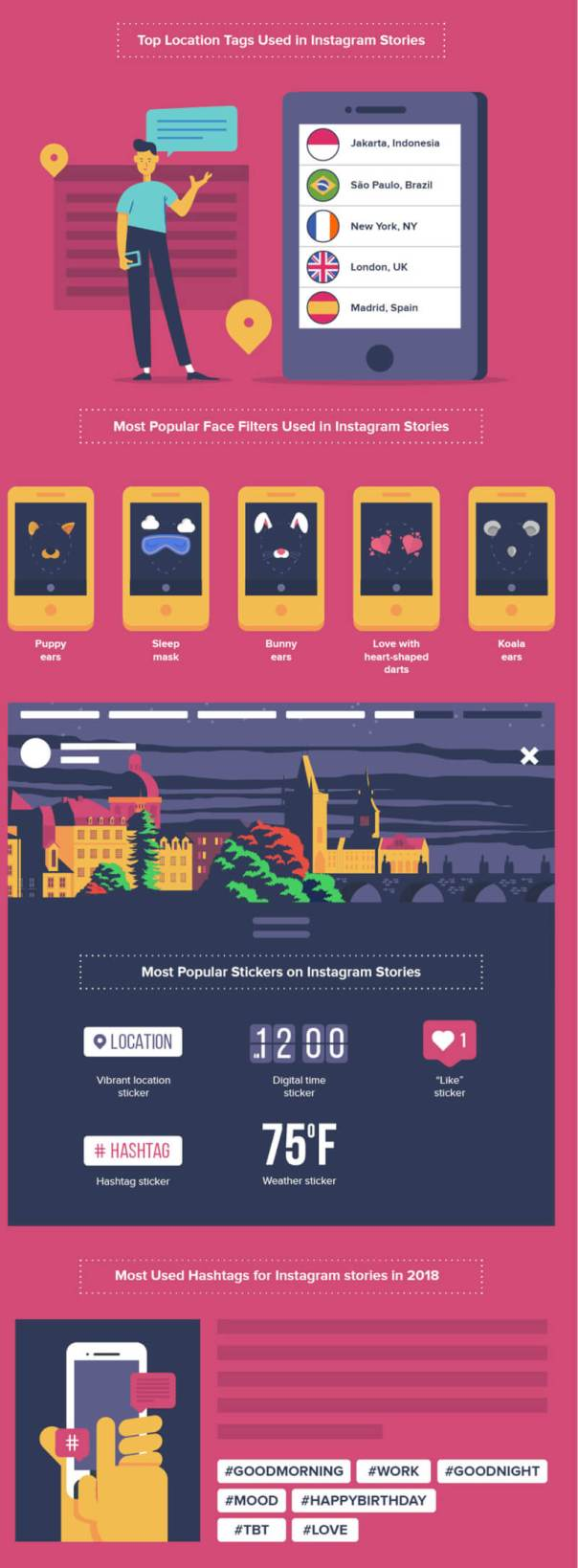 Best-Examples-of-How-Brands-Use-Instagram-Stories-Infographic_07