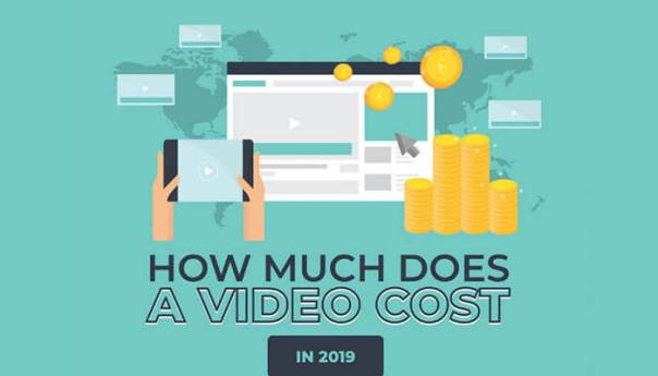How-Much-Does-a-Video-Cost-in-2019-700