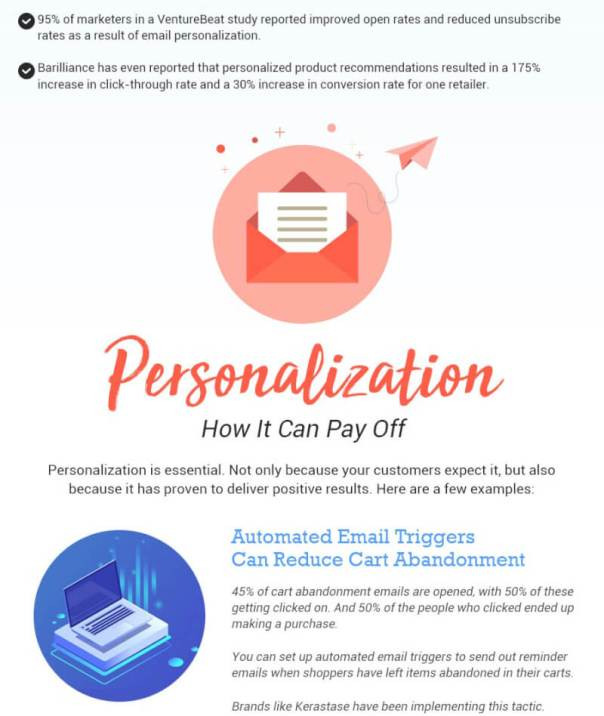 How_Personalization_Can_Pay_Off_Your_Email_Marketing_Efforts_version_3_03