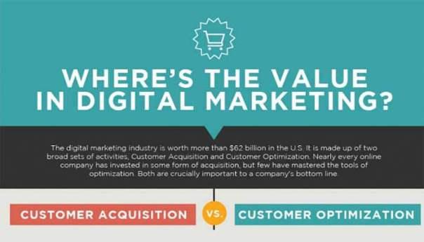 Is-Digital-Marketing-Worth-the-Effort-700