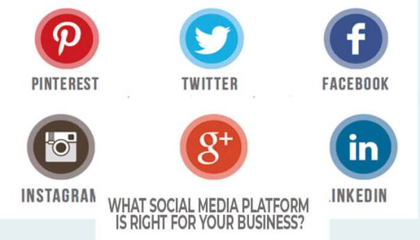 What-Social-Media-Platform-is-Right-for-your-Business-700