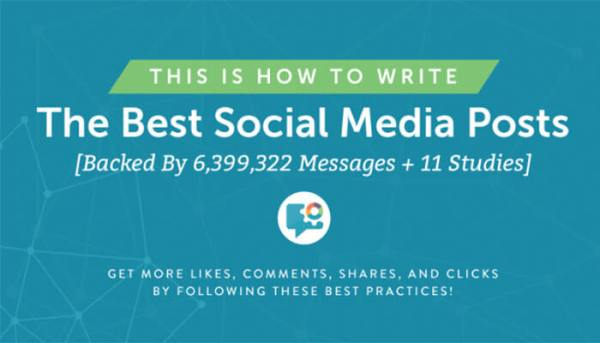 [Infographic]How to Write the Best Social Media Posts-700