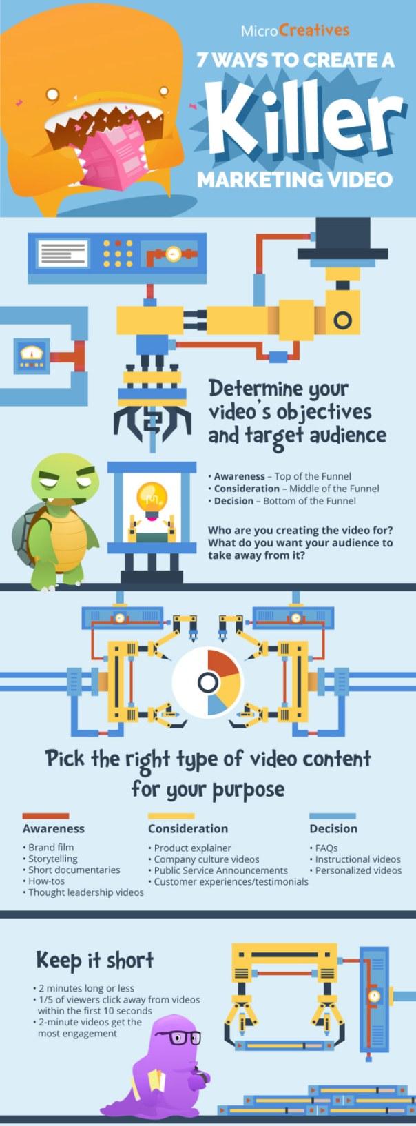 7-Ways-to-Create-Killer-Marketing-Videos-infographic_01