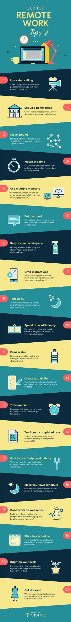 Tips for Working from Home Infographic.