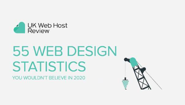 Infographic of 55 Web Design Statistics in 2020.
