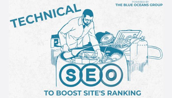Infographic Technical SEO checklist.