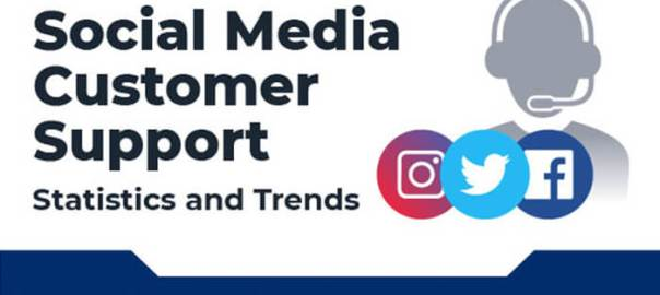 Social Media Customer Support – Statistics and Trends