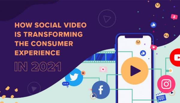 [Infographic] How Social Video Is Transforming the Consumer Experience in 2021.