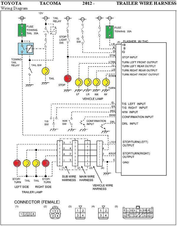 Pj trailers trailer plug wiring readingrat trailer wiring harness diagram wiring diagram wiring diagram asfbconference2016 Image collections