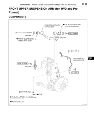 The Torque Spec Guide | Taa World