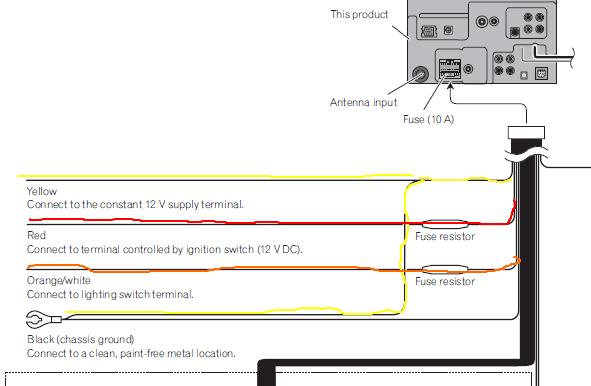 Diagrams#591386: Pioneer Avh P4000dvd Wiring Diagram – Pioneer Avh ...