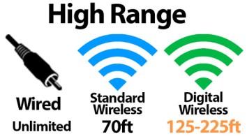 backup camera wireless range