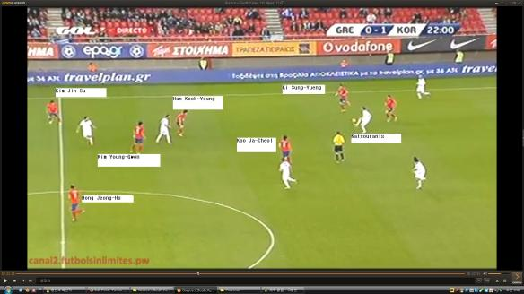 Katsouranis launches the counterattack following a Korea set piece. Take note of Korean player positions.