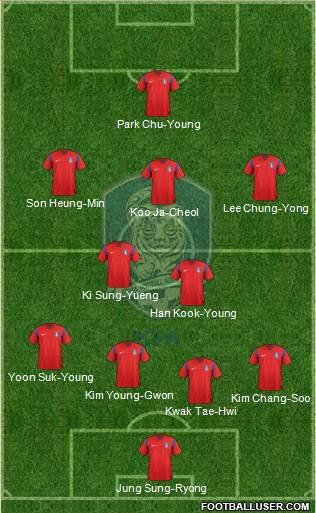 SK Ghana XI