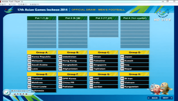 asian games draw