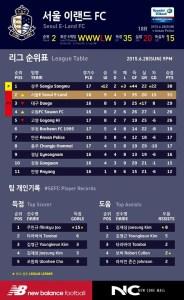 Seoul Eland table