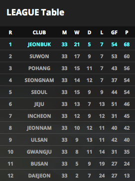 screenshot courtesy of kleague.com