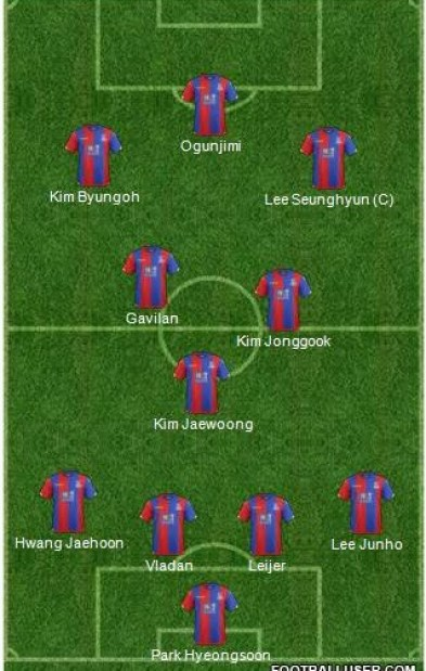 Suwon FC lineup