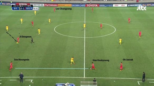 0 - LCY goal 1
