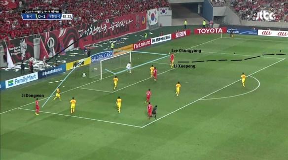 0 - LCY goal 7