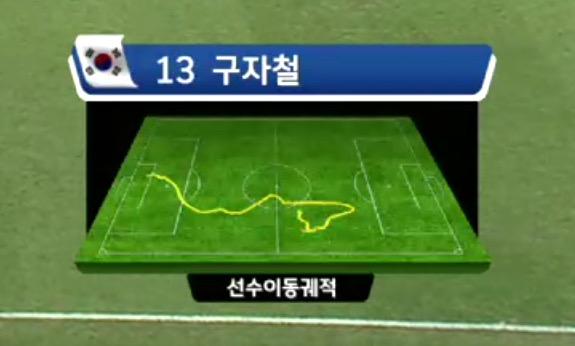 00 - KJC goal 7