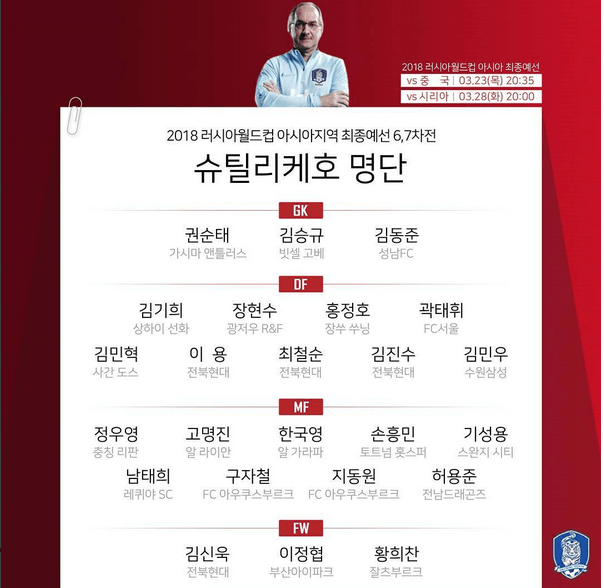 Korea National Team March Call Ups - WCQ