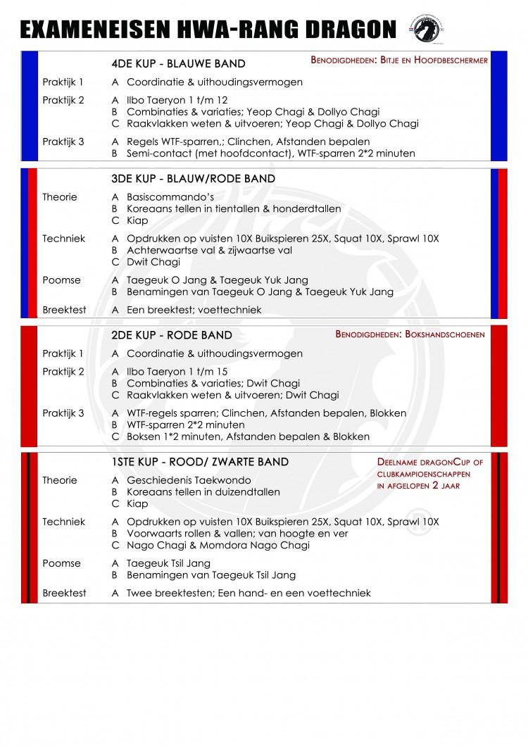 Exameneisen 20152016 15 Okt.2