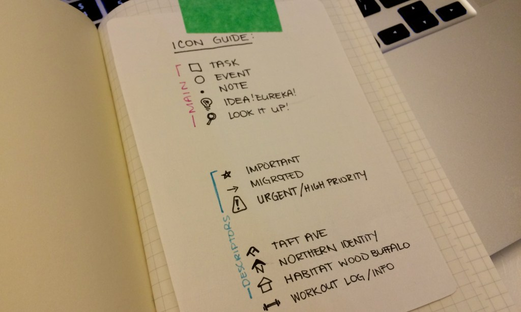 Bullet Journal Icon Guide